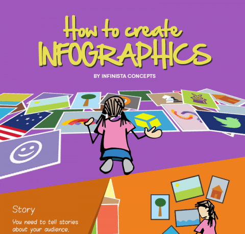 How To Create Infographics That'll Knock People's Sock Off Infographic