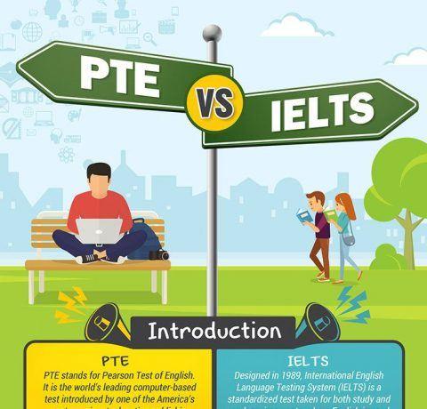 PTE Vs IELTS Infographic