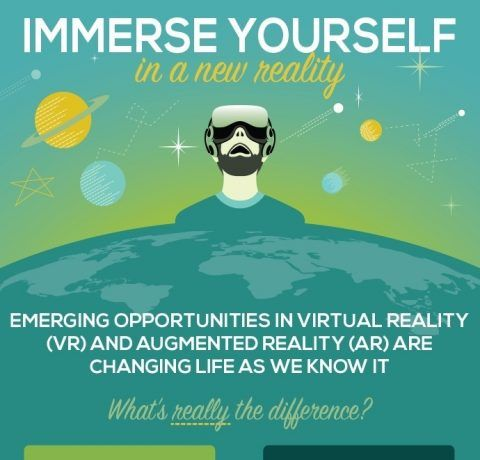Immerse Yourself in Virtual and Augmented Reality Infographic