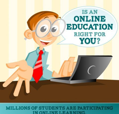 Is Online Education Right for You? Infographic