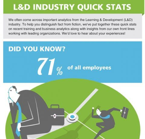 Disengaged at Work Infographic