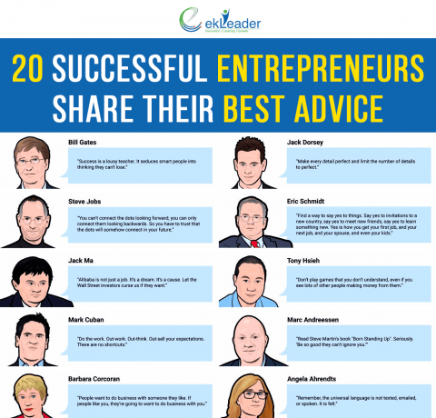 20 Successful Entrepreneurs Share Their Best Advice Infographic