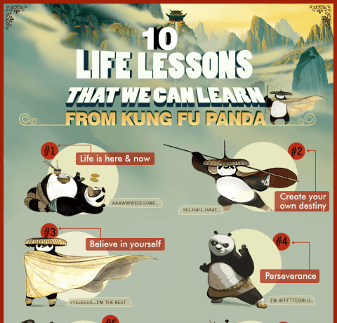 10 Life Lessons From Kung Fu Panda Infographic