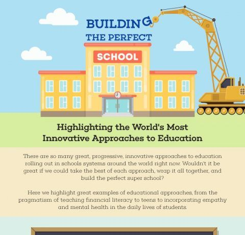 Building the Perfect School Infographic