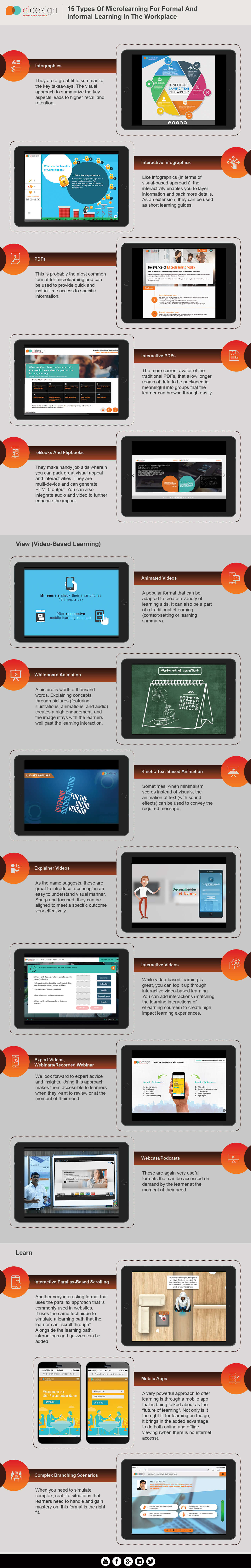 Microlearning In The Workplace – 15 Amazing Examples To Make Your Training Exciting Infographic