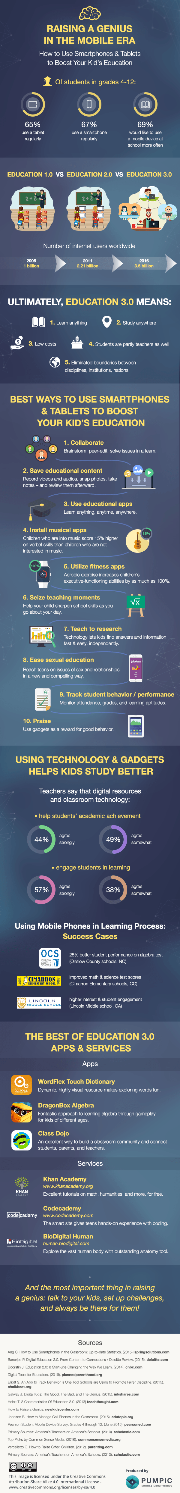 Raising a Genius in the Mobile Era Infographic