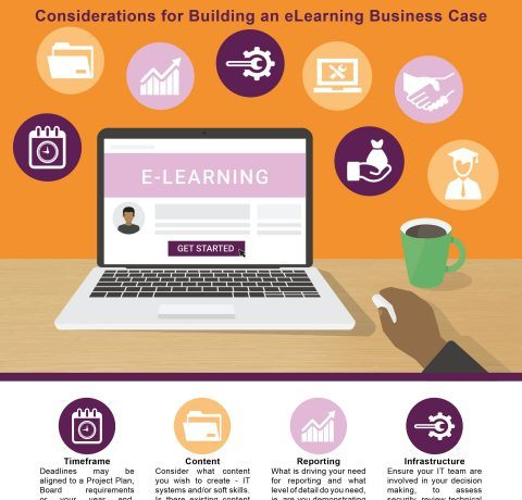 Building An eLearning Business Case Infographic