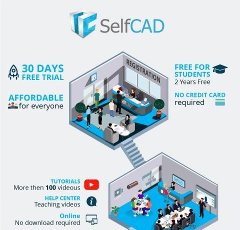 SelfCAD: A new 3D software for Students Infographic
