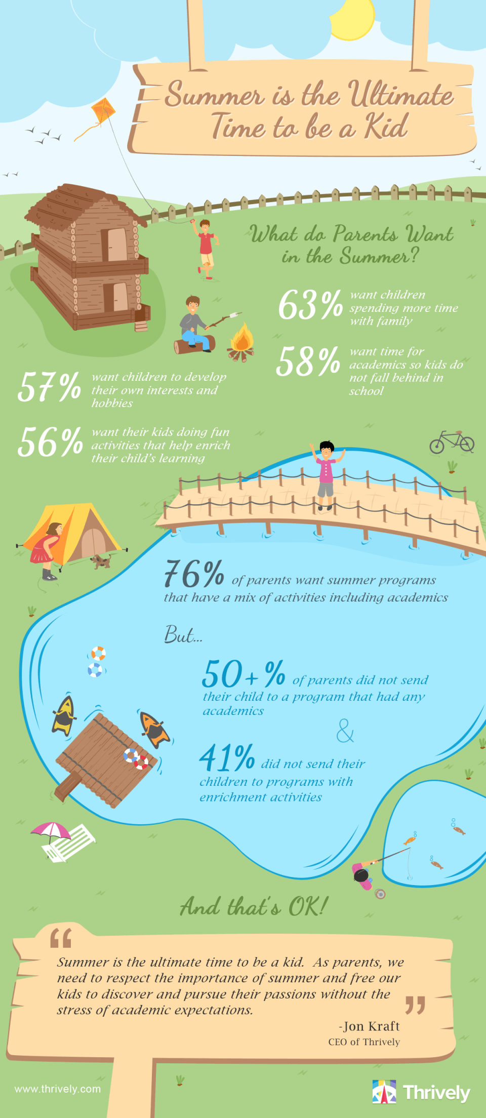 Summer is the Ultimate Time to Be a Kid Infographic