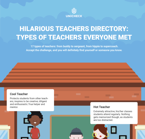 17 Types of Teachers Everyone Knows Infographic