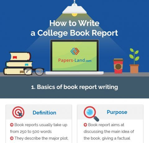 How to Write a College Book Report Infographic