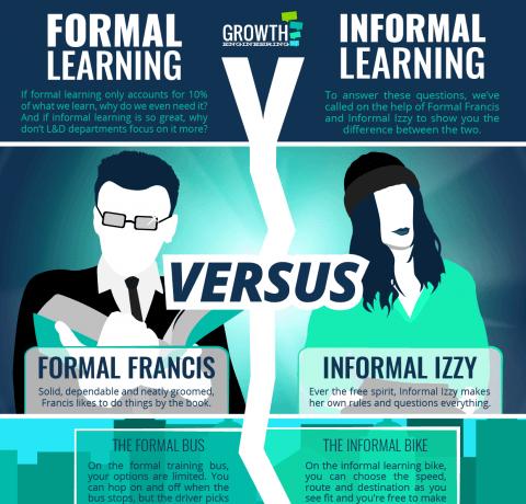 Formal Learning vs Informal Learning Infographic
