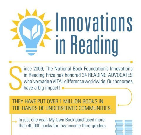 Innovations in Reading Infographic
