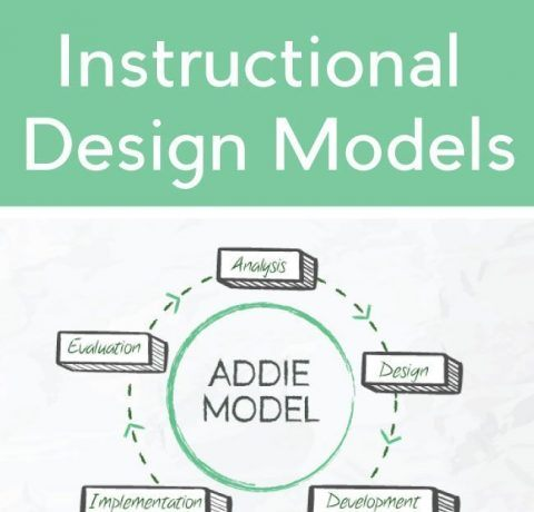 Instructional Design Models Infographic