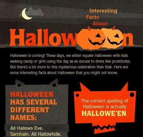 Interesting Facts About Halloween Infographic - e-Learning Infographics
