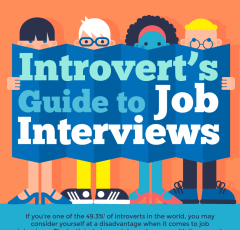 Introvert's Guide to Job Interviews Infographic