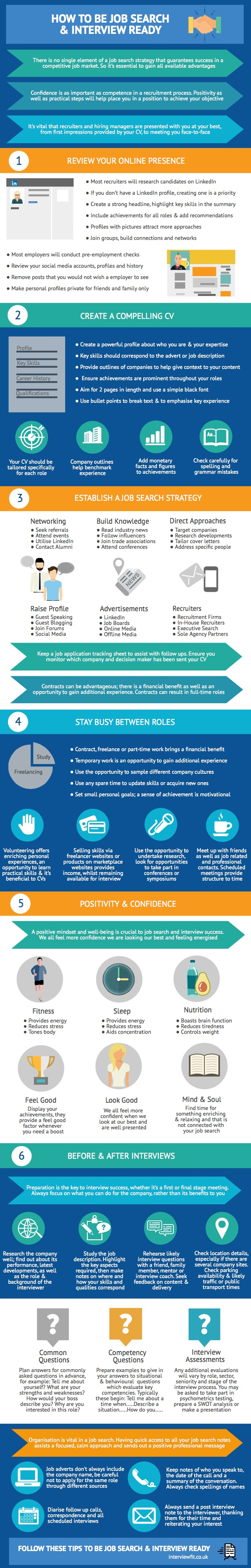 How to be Job Search and Interview Ready Infographic