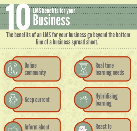 10 LMS Benefits for Your Business Infographic