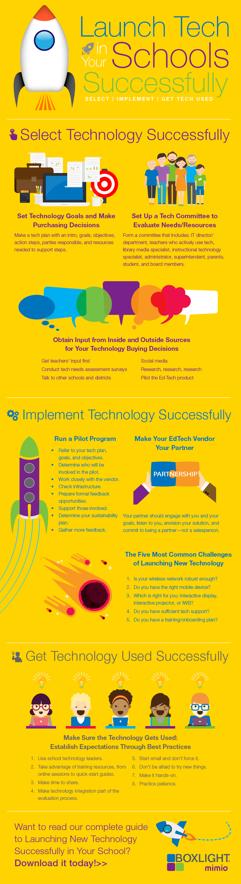 Launch Tech in Your School Successfully Infographic