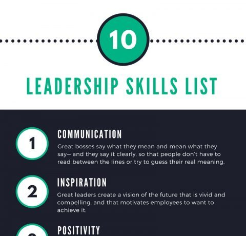 10 Crucial Leadership Skills Infographic