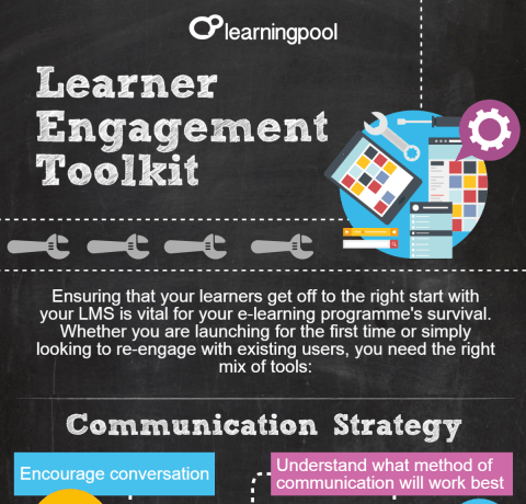 Learner Engagement Toolkit Infographic