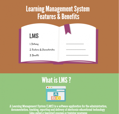 Learning Management System Features and Benefits Infographic