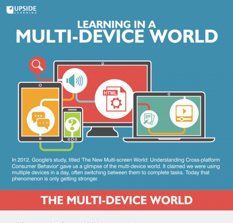 Learning in a Multi-Device World Infographic - e-Learning Infographics
