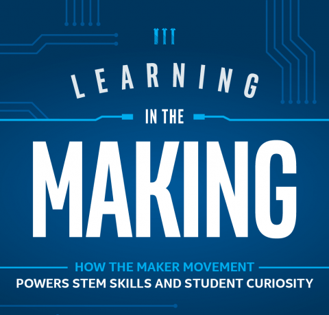 Learning in the Making Infographic