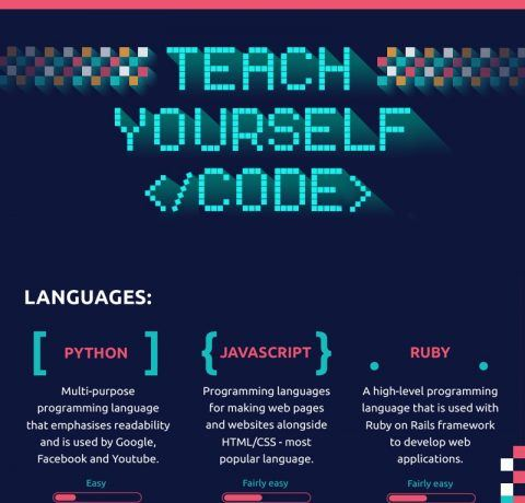 How to Teach Yourself Code Infographic - e-Learning Infographics