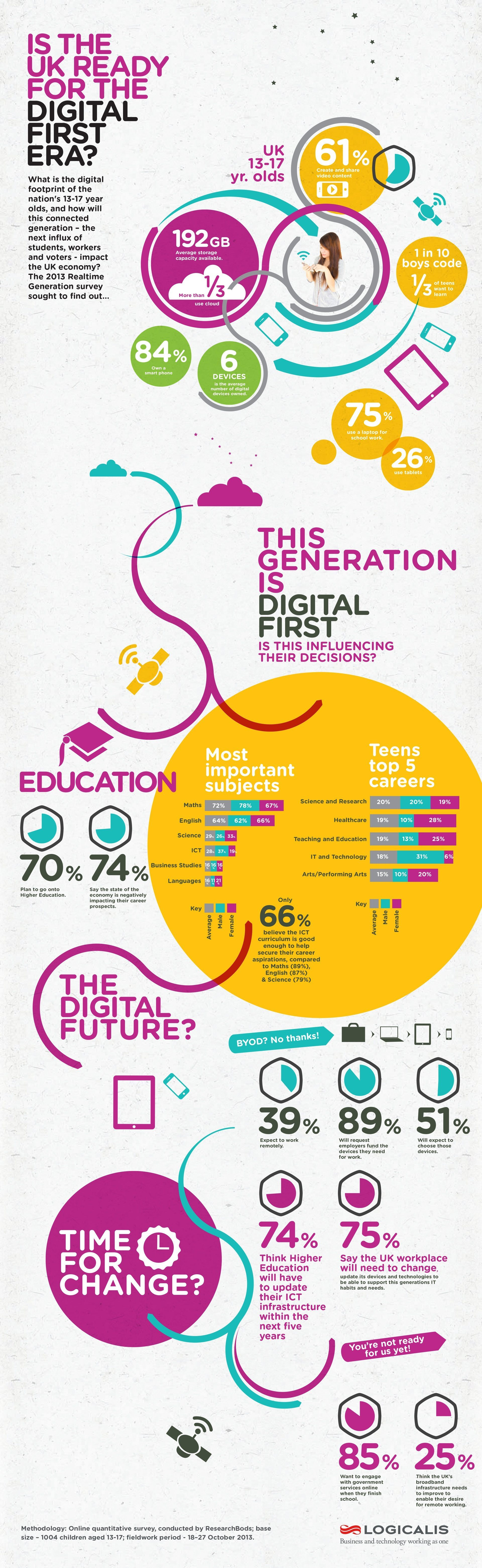 The Realtime Generation Infographic - Are you ready for the digital first era?