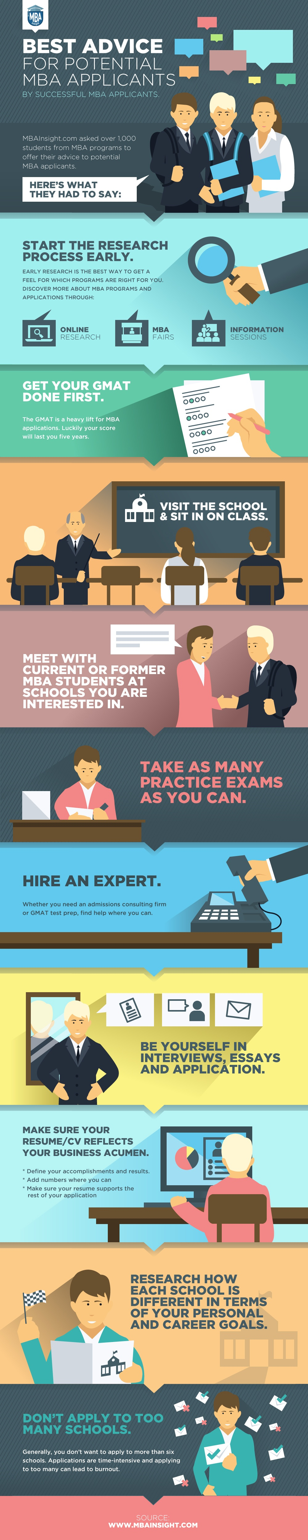 Best Advice for MBA Applicants Infographic