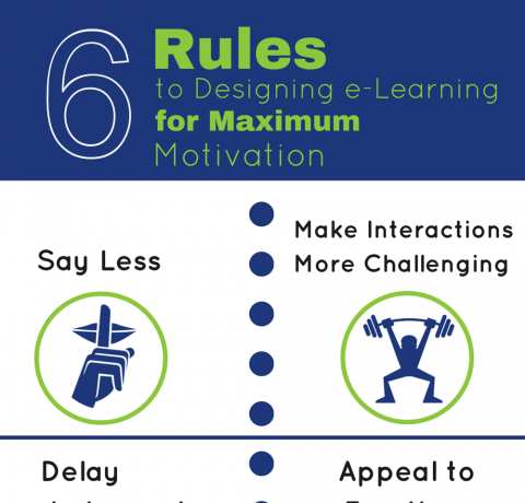 6 Rules to Designing eLearning for Maximum Motivation Infographic