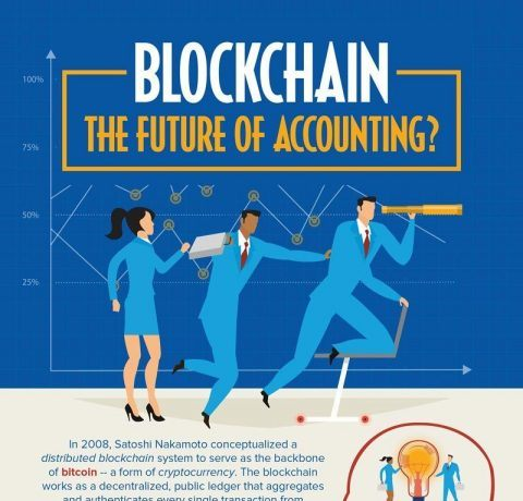 Blockchain – The Future Of Accounting Infographic