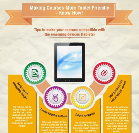 Making E-learning Courses More Tablet-friendly Infographic