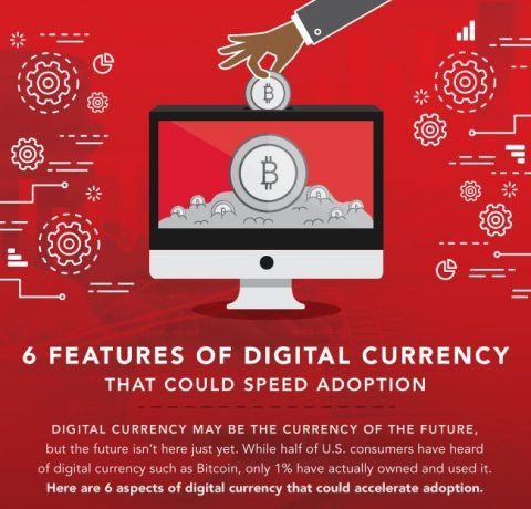 6 Features Of Digital Currency That Could Speed Adoption Infographic
