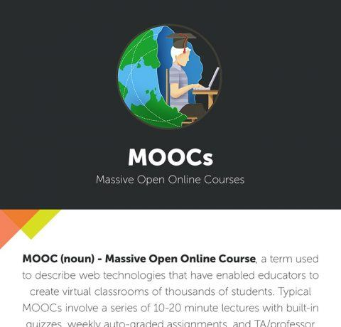 Massive Open Online Courses Infographic