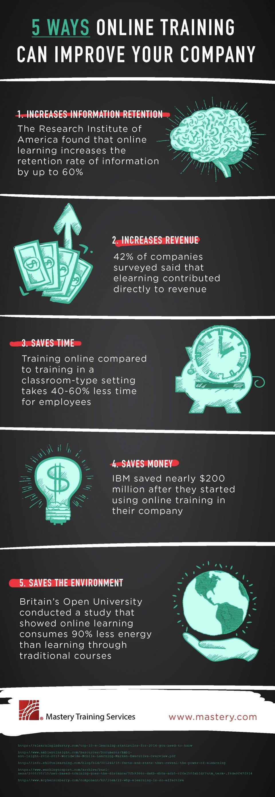 5 Ways Online Training Can Improve Your Company Infographic