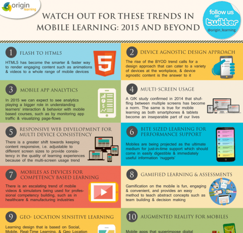 2015 Mobile Learning Trends Infographic - e-Learning Infographics