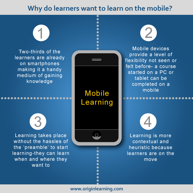 Top 4 Reasons Why Learners prefer Mobile Learning Infographic