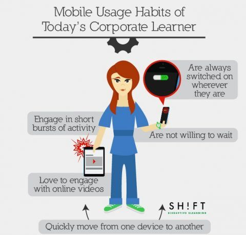 Corporate Leaner's Mobile Training Habits Infographic