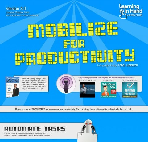 Mobilize for Productivity Infographic