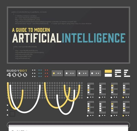Modern Artificial Intelligence Infographic