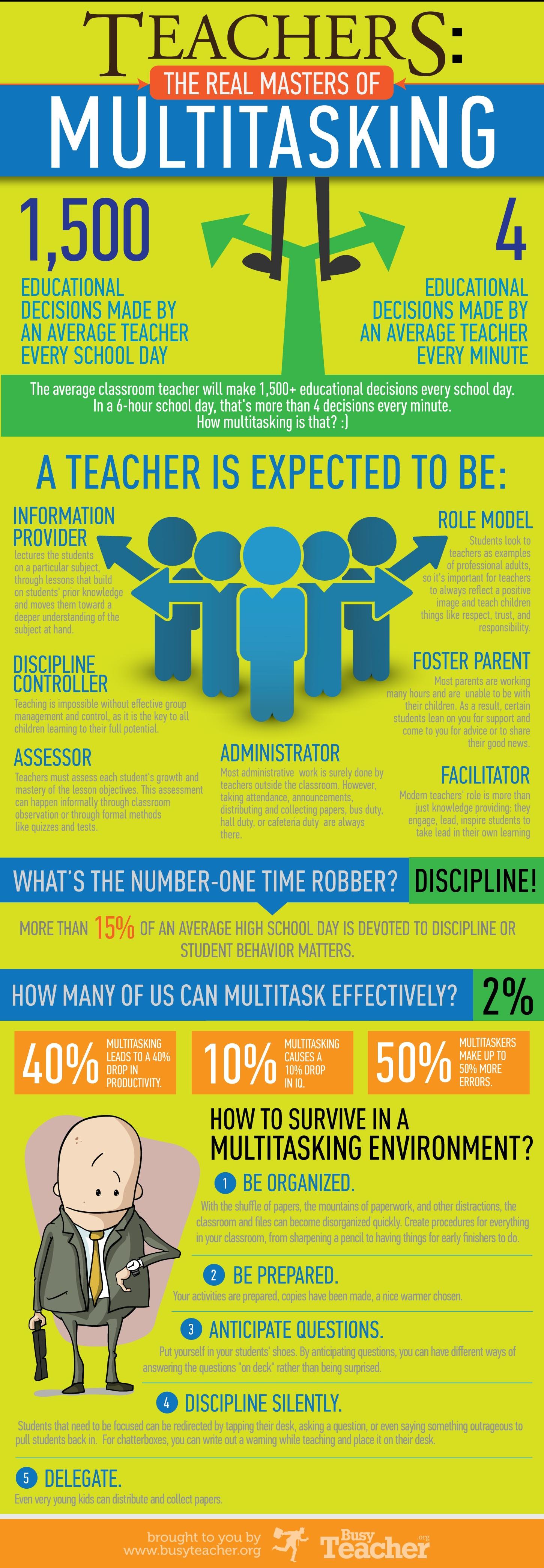 Multitasking Teachers Infographic