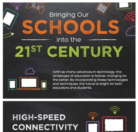 Bringing Our Schools into the 21st Century Infographic