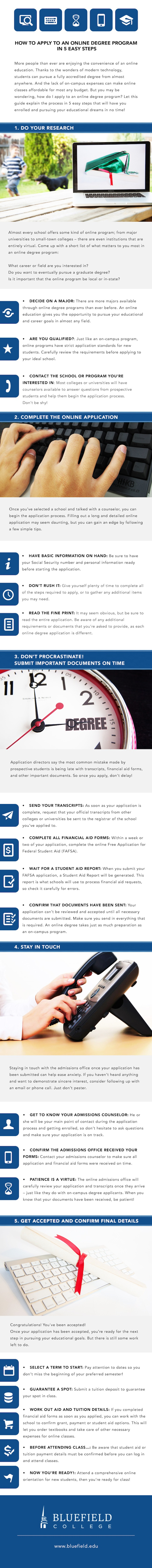 How to Apply to an Online Degree Program Infographic