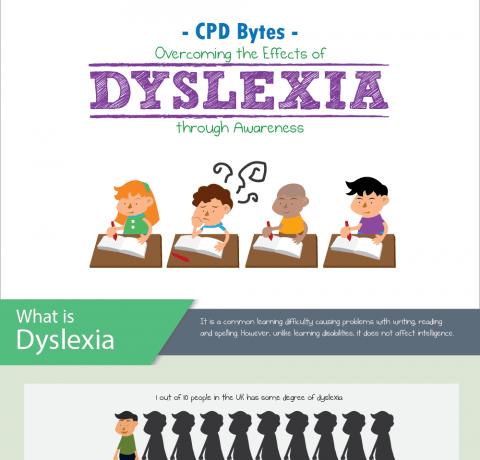 Dyslexia Awareness Infographic