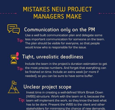 Mistakes New Project Managers Make Infographic