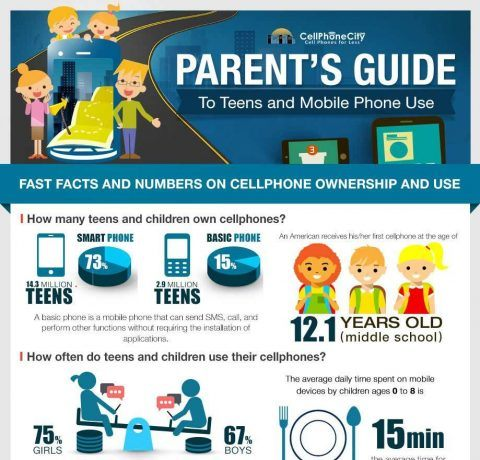 Parents' Guide to Teens and Mobile Phone Use Infographic