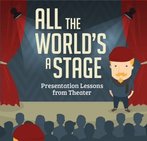 Presentation Lessons From Theater Infographic