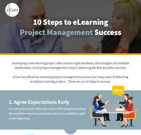 10 Steps to eLearning Project Management Success Infographic